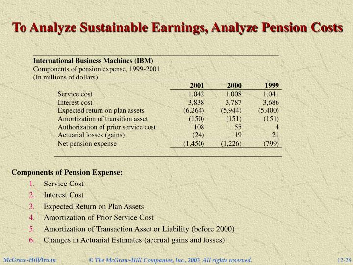 To Analyze Sustainable Earnings, Analyze Pension Costs