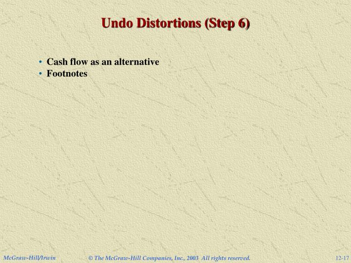 Undo Distortions (Step 6)