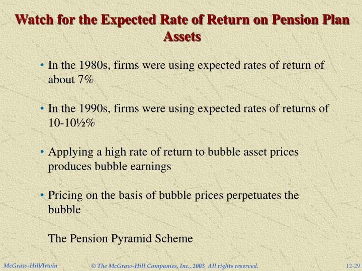 Watch for the Expected Rate of Return on Pension Plan Assets