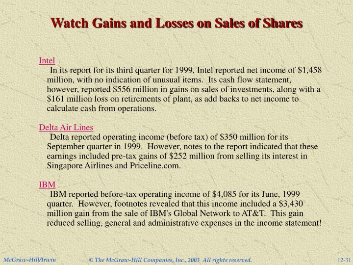 Watch Gains and Losses on Sales of Shares