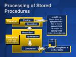 processing of stored procedures
