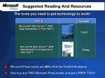 suggested reading and resources