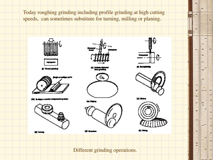 Today roughing grinding including profile grinding at high cutting speeds,  can sometimes substitute for turning, milling or planing.