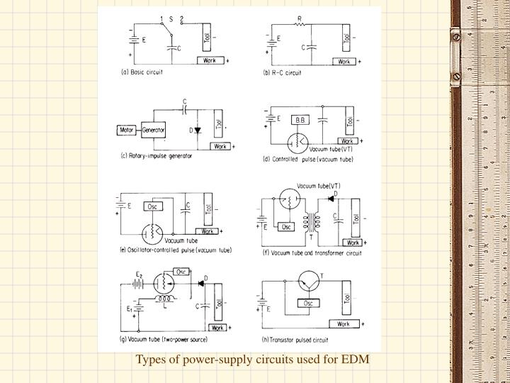 Types of power-supply circuits used for EDM