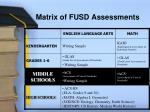 matrix of fusd assessments