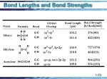 bond lengths and bond strengths