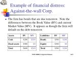 example of financial distress against the wall corp