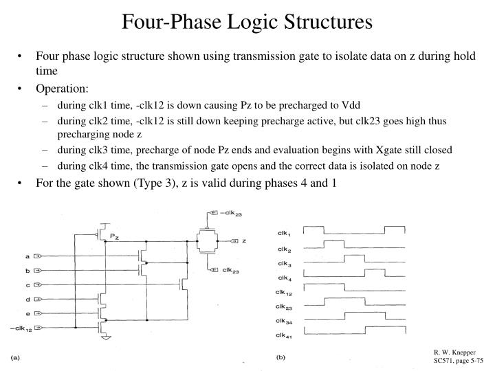 Four-Phase Logic Structures