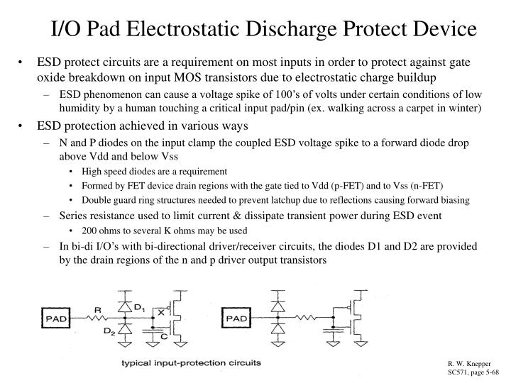 I/O Pad Electrostatic Discharge Protect Device