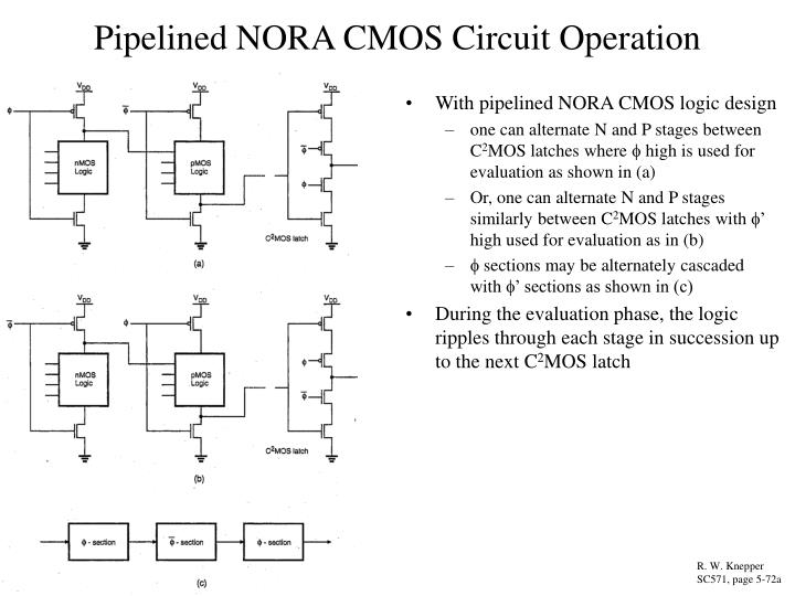 Pipelined NORA CMOS Circuit Operation