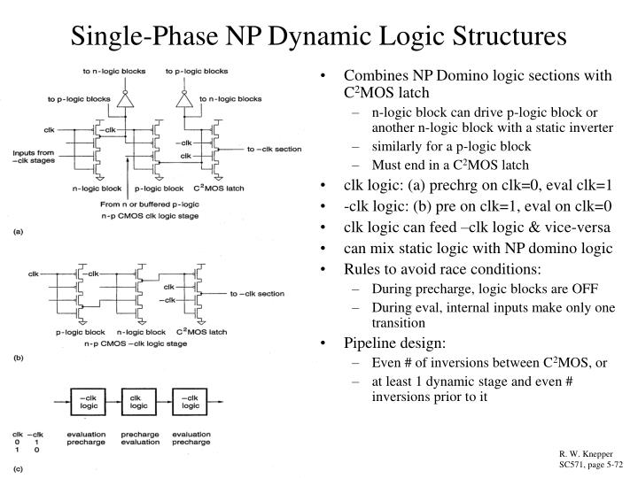 Single-Phase NP Dynamic Logic Structures