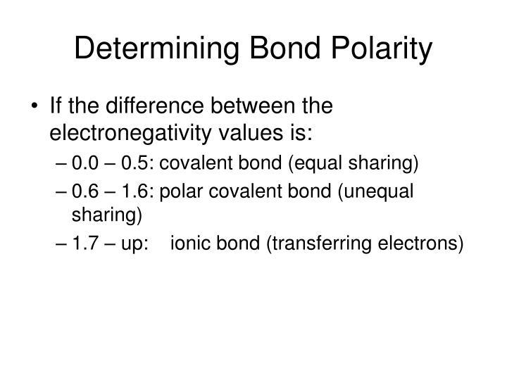 Determining Bond Polarity