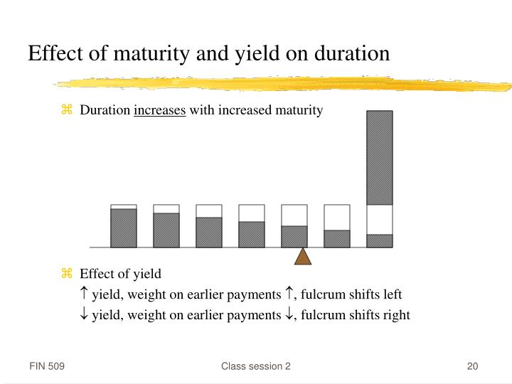 Effect of maturity and yield on duration