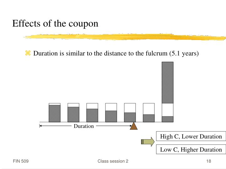 Effects of the coupon