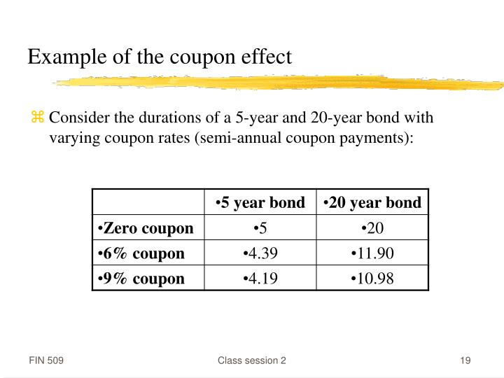Example of the coupon effect