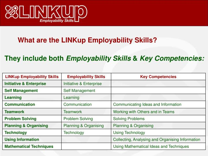 What are the LINKup Employability Skills?