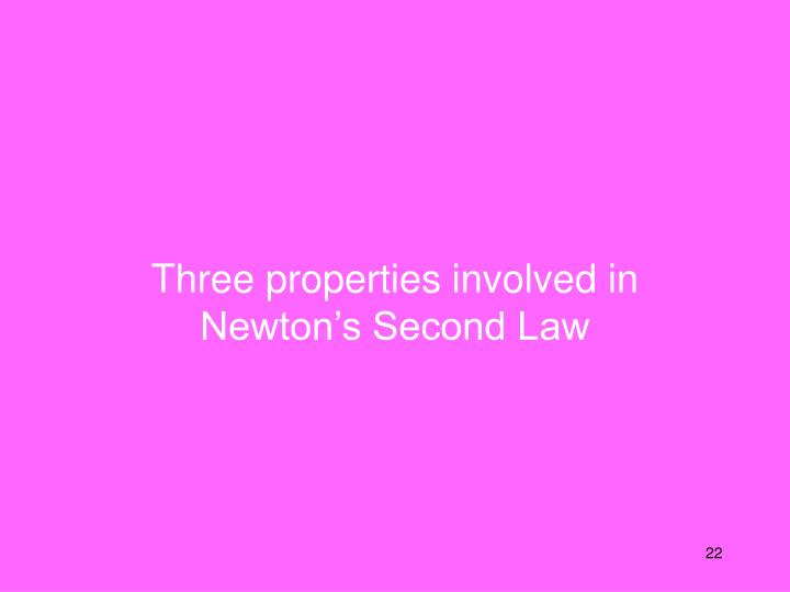 Three properties involved in Newton's Second Law