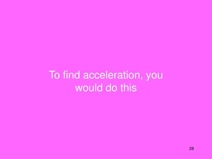 To find acceleration, you would do this