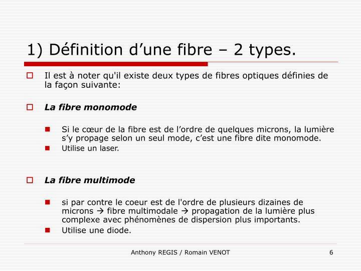 1) Définition d'une fibre – 2 types.