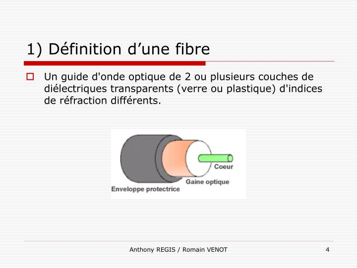 1) Définition d'une fibre
