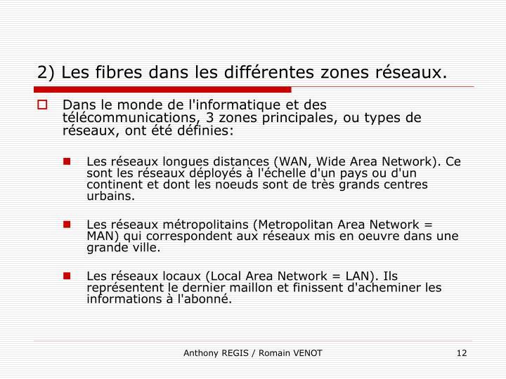 2) Les fibres dans les différentes zones réseaux.