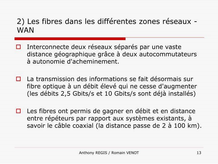 2) Les fibres dans les différentes zones réseaux - WAN
