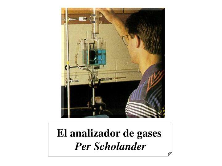 El analizador de gases