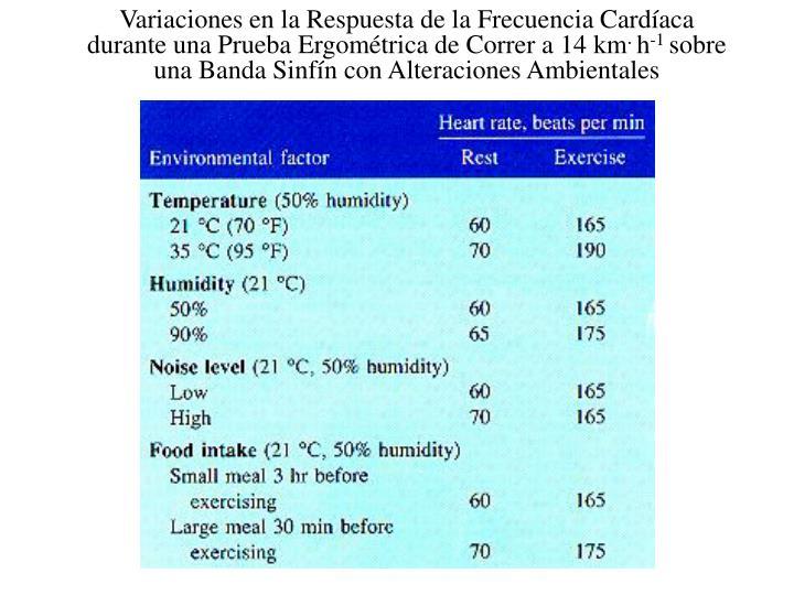 Variaciones en la Respuesta de la Frecuencia Cardíaca