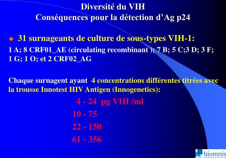 Diversité du VIH