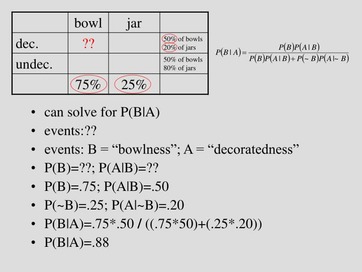 can solve for P(B|A)