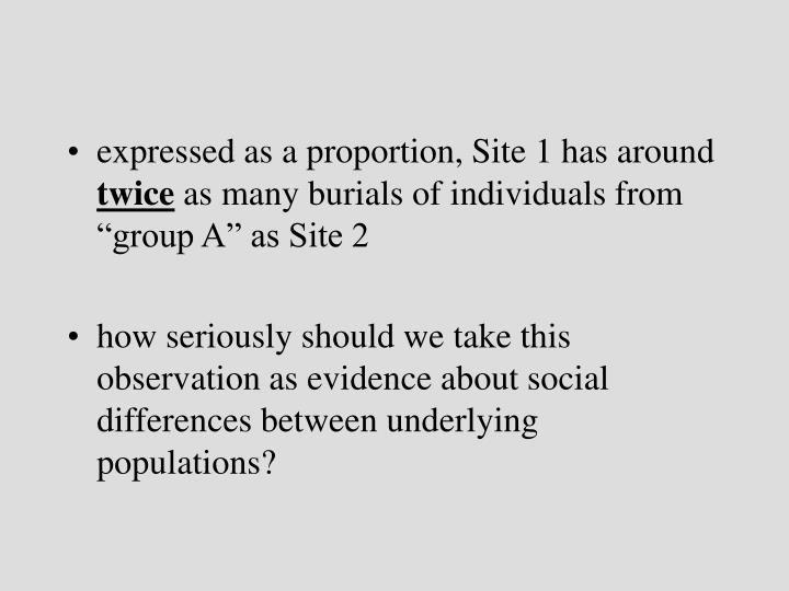 expressed as a proportion, Site 1 has around