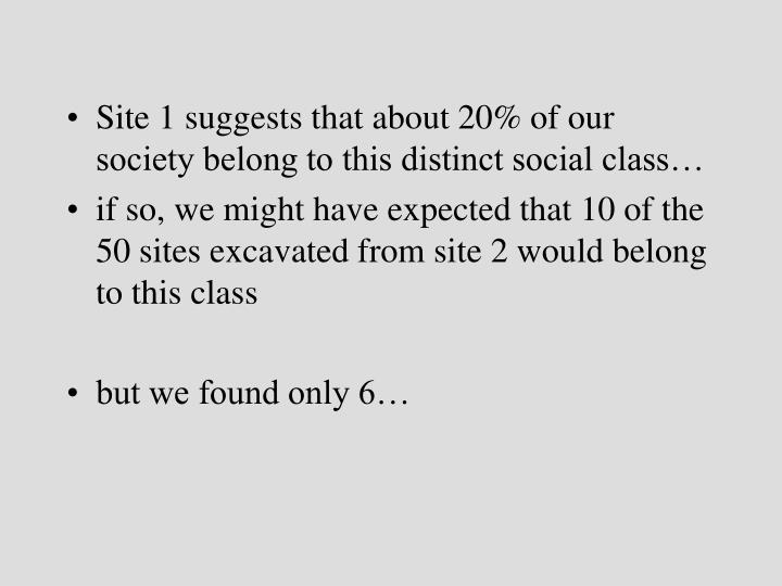 Site 1 suggests that about 20% of our society belong to this distinct social class…