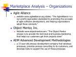 marketplace analysis organizations