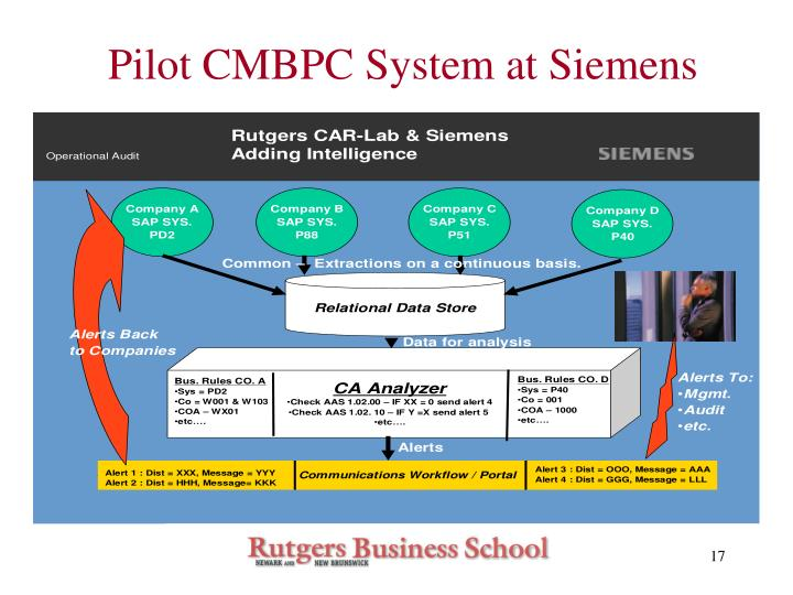 Pilot CMBPC System at Siemens