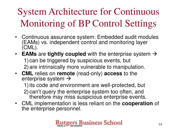 System Architecture for Continuous Monitoring of BP Control Settings
