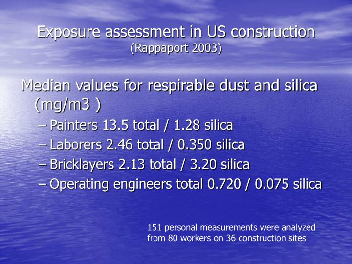 Exposure assessment in US construction
