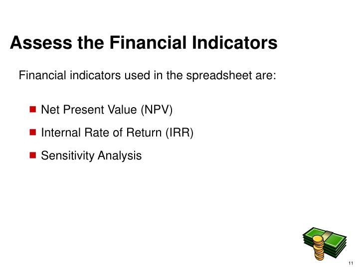 Assess the Financial Indicators