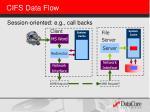 cifs data flow
