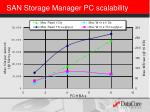san storage manager pc scalability