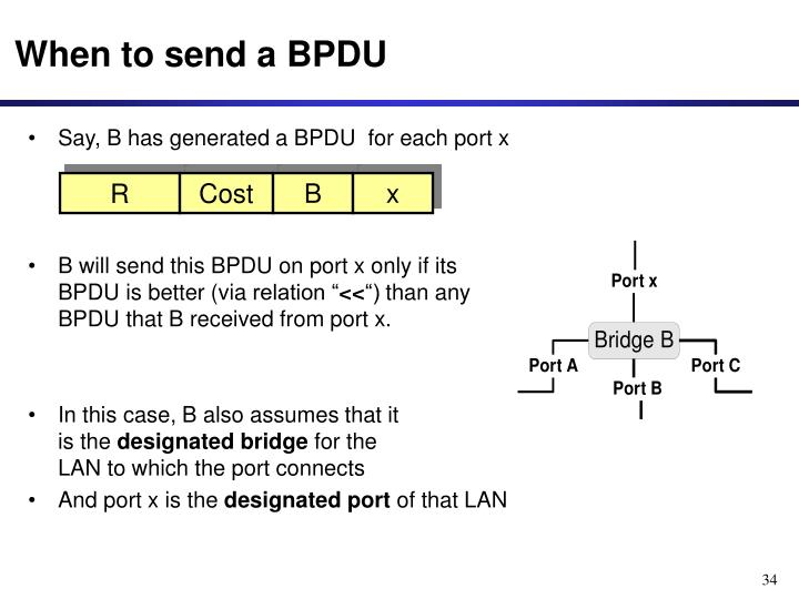 When to send a BPDU