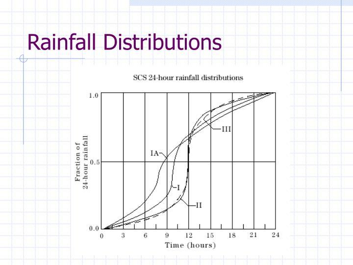 Rainfall Distributions