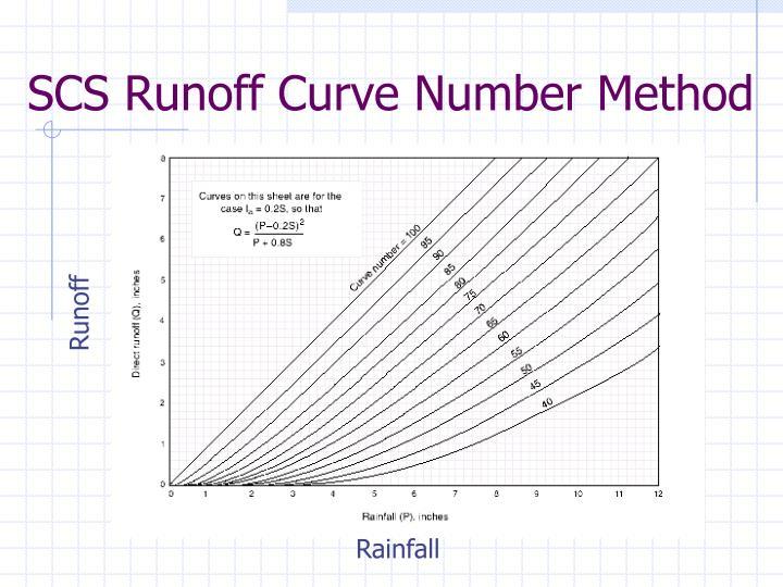 SCS Runoff Curve Number Method