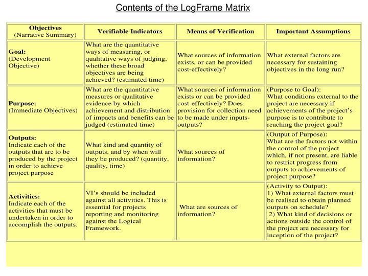 Contents of the LogFrame Matrix