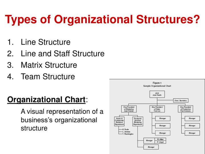 "the theoretical organizational structure and how ict is used in organizations Summary of organizational theories 2 organizations exist to accomplish production–related and economic goals or structure, of formal organizations""."