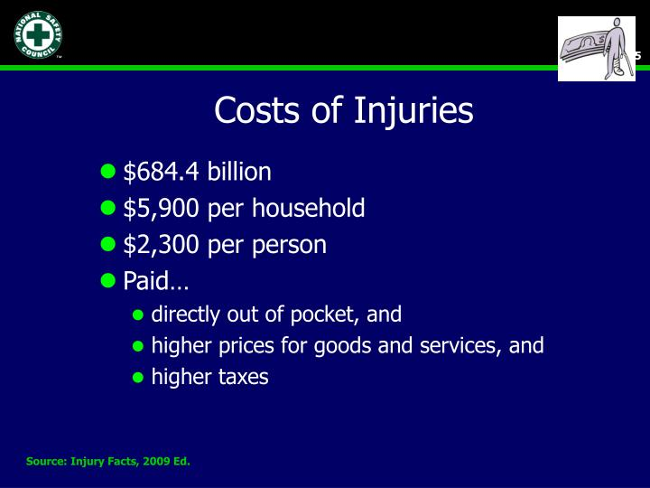 Costs of Injuries