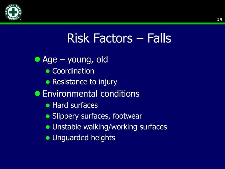 Risk Factors – Falls