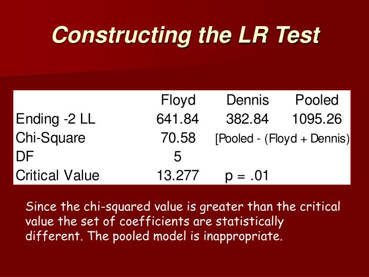 Constructing the LR Test