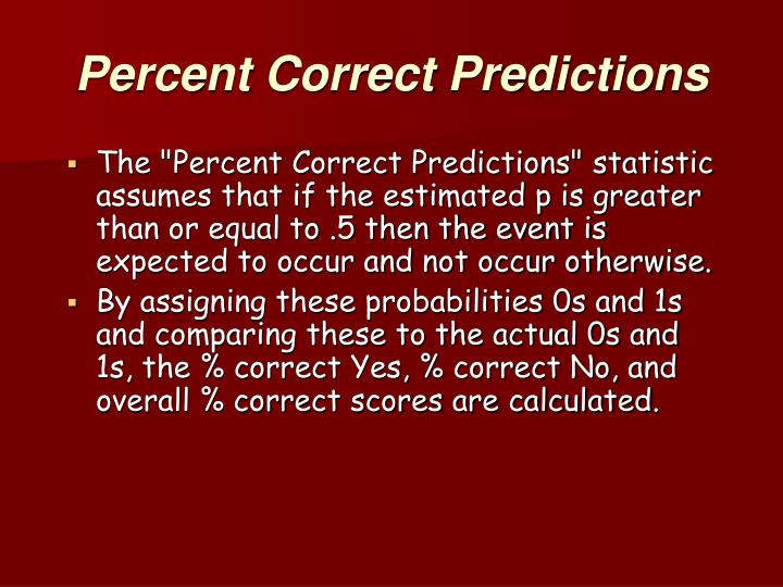 Percent Correct Predictions