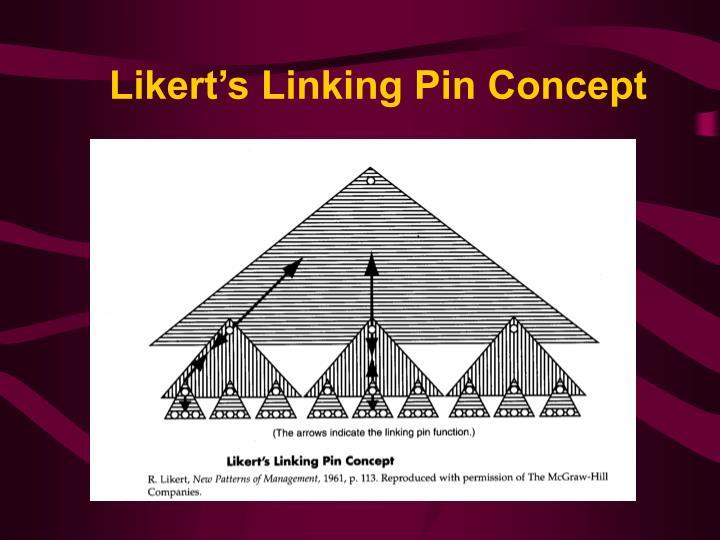 Likert's Linking Pin Concept