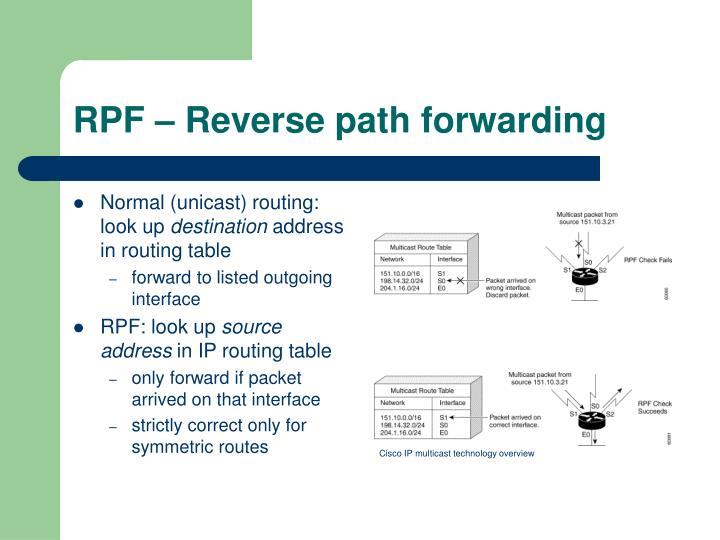 RPF – Reverse path forwarding